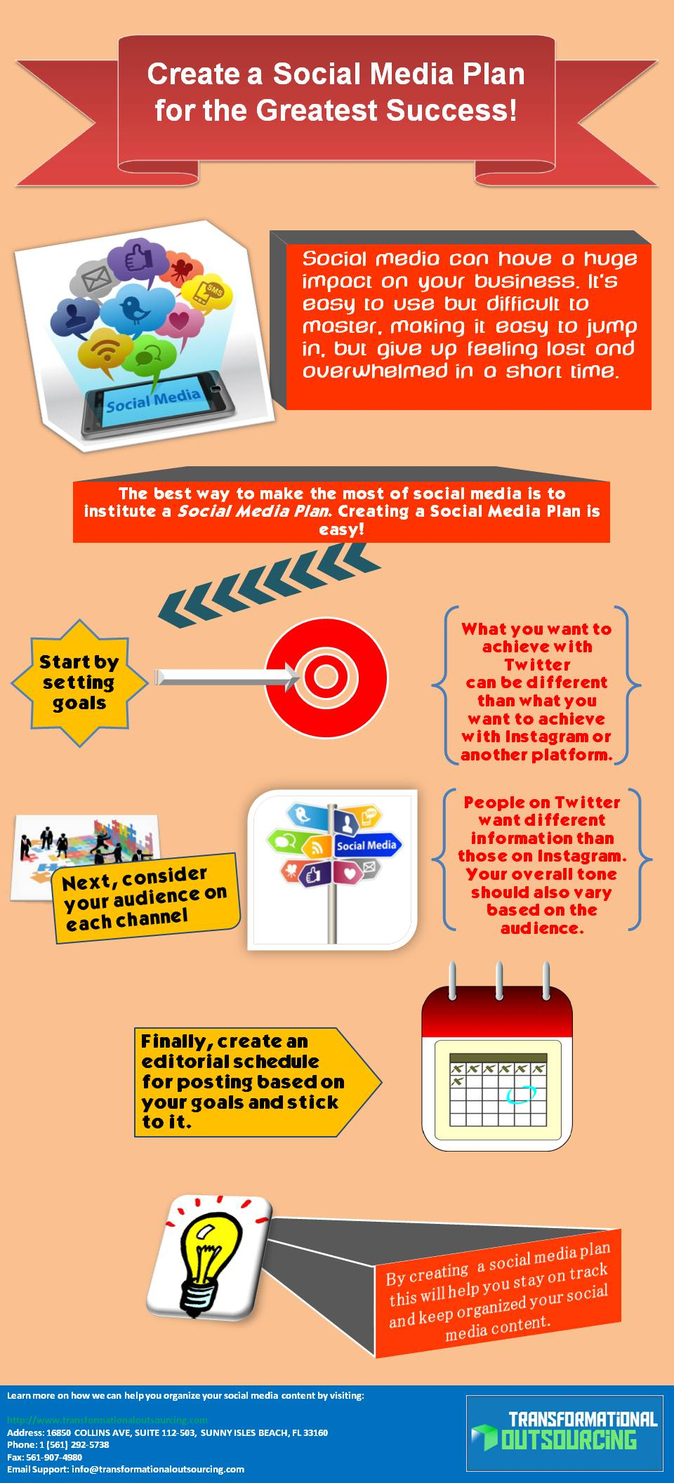 TOI_Infographics_Create a Social Media Plan_Oct2015_Final
