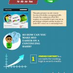 Infographics Mistakes Business Owners Blog Image