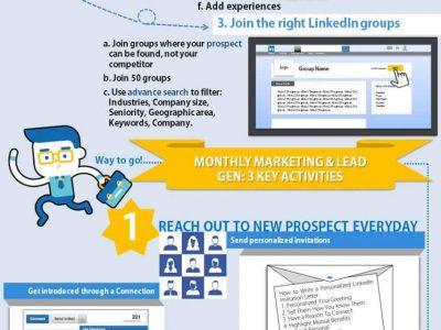 Infographics Blog Image