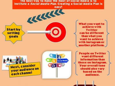 Infographics Create a Social Media Blog Image