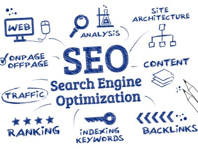 Transformational Outsourcing: Search Engine Optimization in Miami